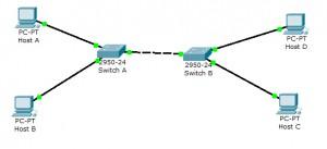 交换机VLAN的配置——交换机VLAN端口隔离
