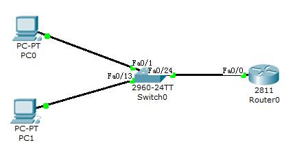 通过单臂路由实现VLAN间互通