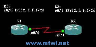 CCNA图文-6-Cisco路由CLI基础命令