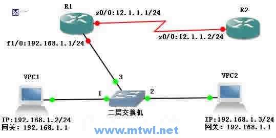 CCNA图文-29-NAT协议实例详解