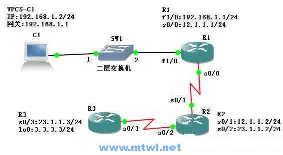 CCNA图文-9-Ping、Traceroute应用与排错