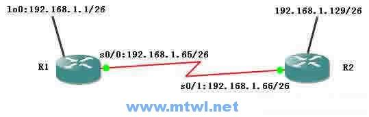 CCNA图文-12-RIPv1协议缺陷详解
